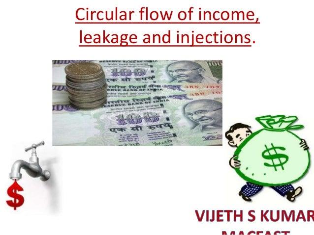 Economics(circular flow)