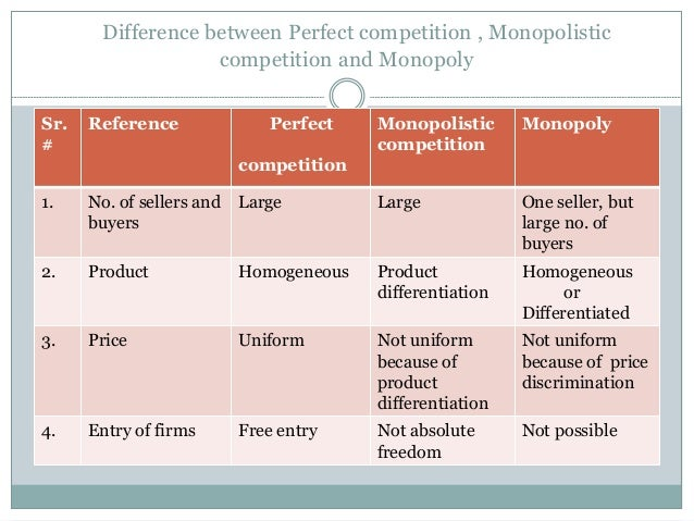 examining perfectly competitive and monopoly and oligopoly Characteristics of monopolistic competition we begin our analysis by looking at a model of monopolistic competition as the name monopolistic competition suggests, the industry shares.