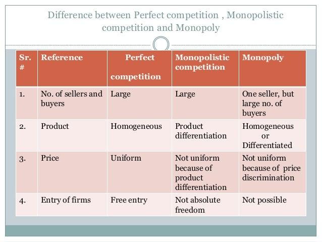 Economics perfect competition