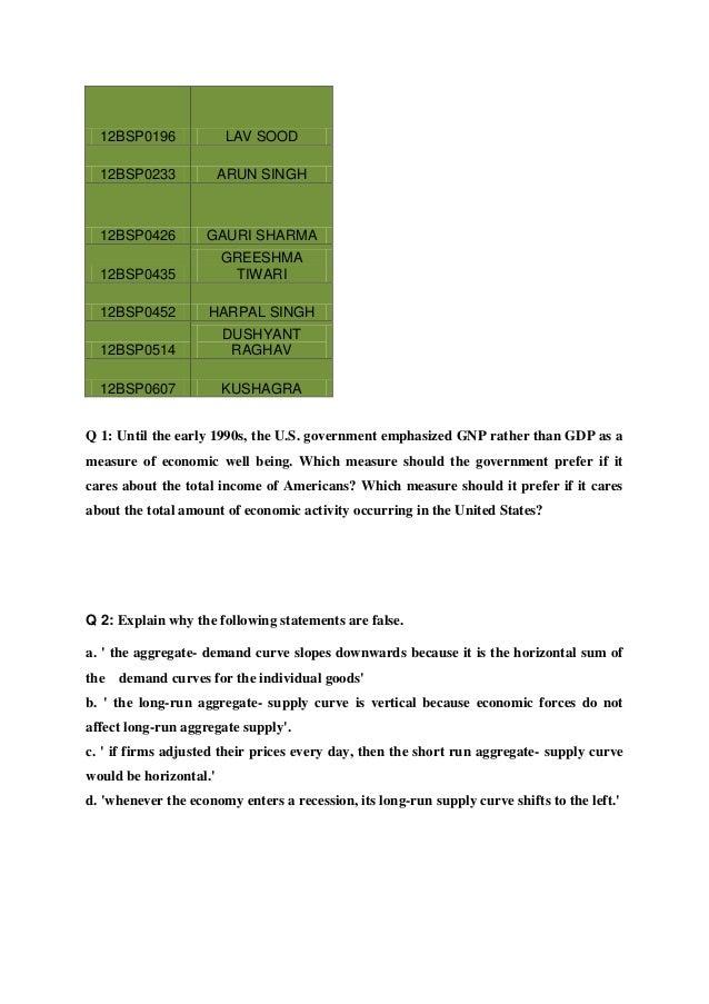 12BSP0196             LAV SOOD  12BSP0233             ARUN SINGH  12BSP0426         GAURI SHARMA                        GR...