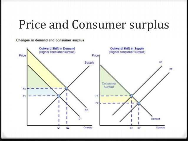 characteristics of supply and demand The price is set by the interaction of demand and supply at the two main methods for determining willingness to buy are observation of personal characteristics.