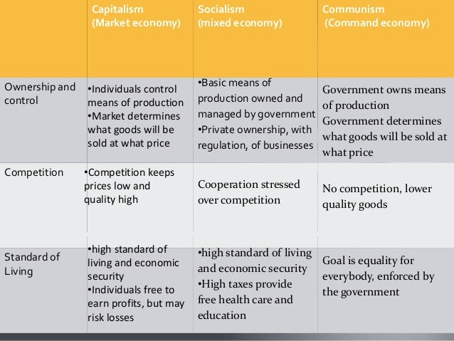What are the differences between capitalism and socialism?