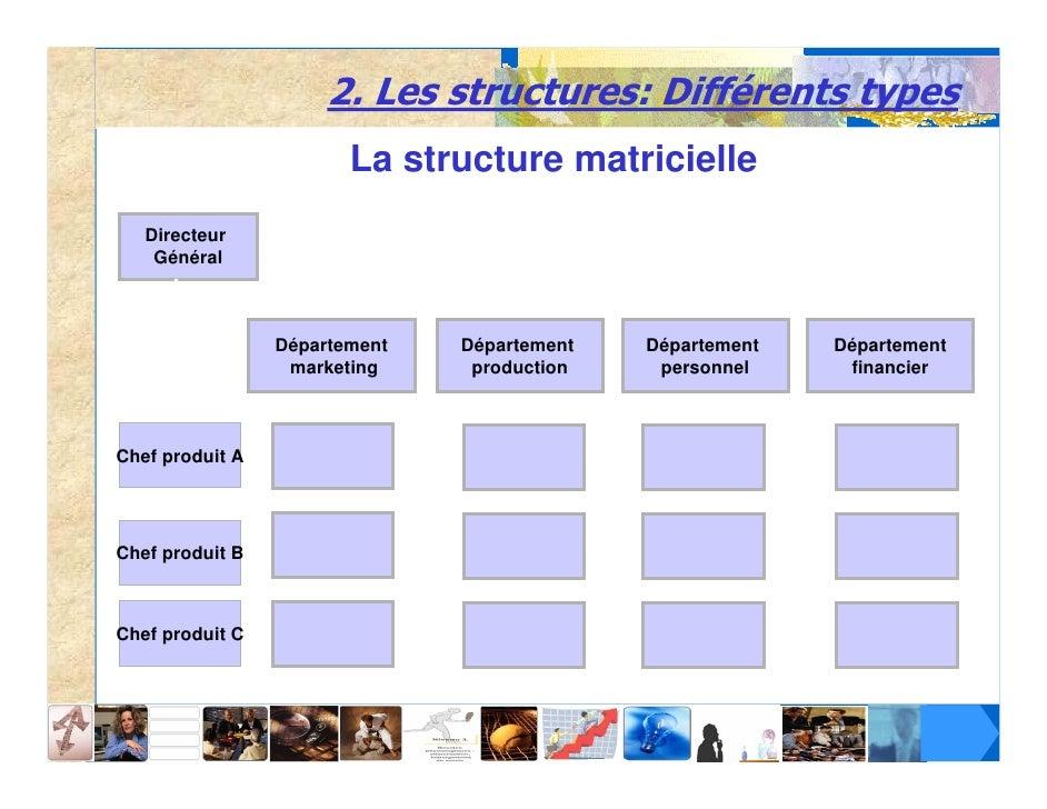 la structure des entreprises pdf