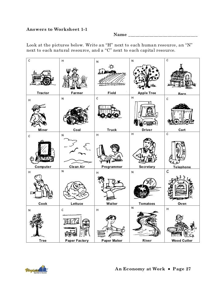 Printables Natural Resources Worksheet natural resources worksheet abitlikethis economy at work