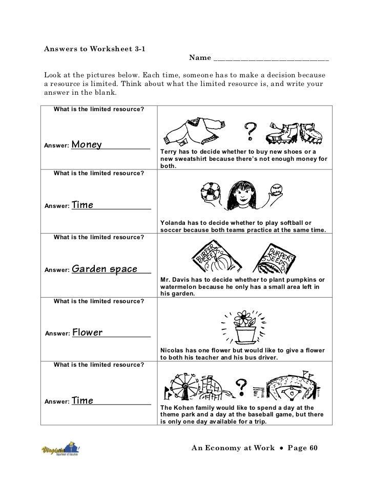 Economics For Kids Worksheets Delibertad – Goods and Services Worksheets