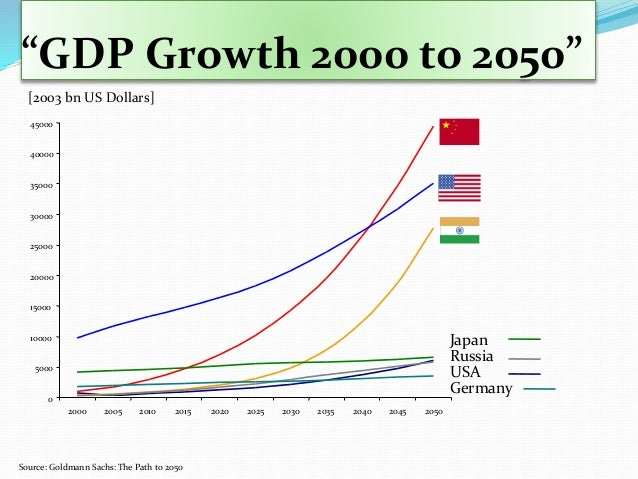 the strategy to promote economic growth and development in china As china continues to take a more active role on the global stage, it is in an ideal position to share the lessons it has learned during 30 years of remarkable growth , says yinuo li.
