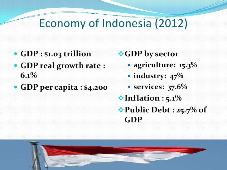Economy 2012 uk Economy of Indonesia 2012)