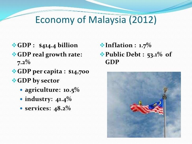 Economy 2012 Economy of Malaysia 2012)