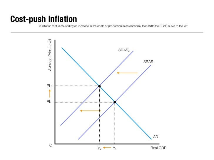 costs and benefits of inflation Historical cost accounting advantages and disadvantages print reference this  published: 23rd march, 2015   current cost, or inflation-adjusted cost example,.
