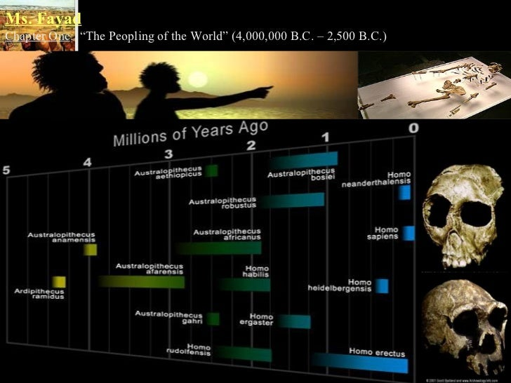 """Ms. FayadChapter One: """"The Peopling of the World"""" (4,000,000 B.C. – 2,500 B.C.)"""