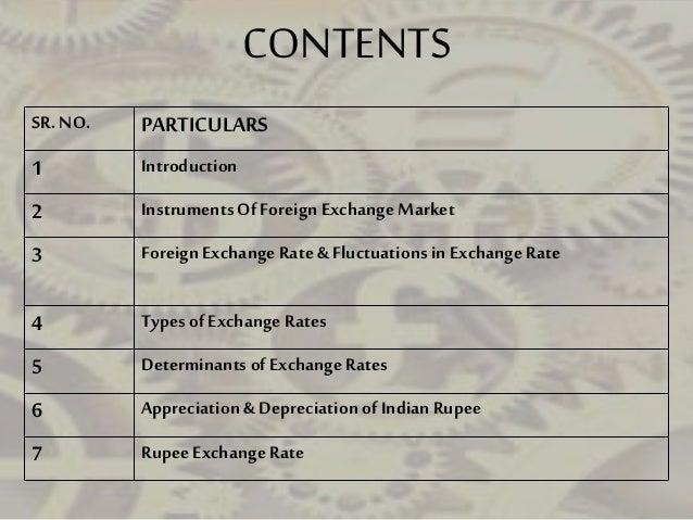 Live forex exchange rates india