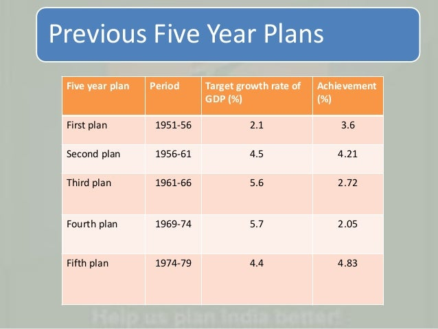 five year plan of india