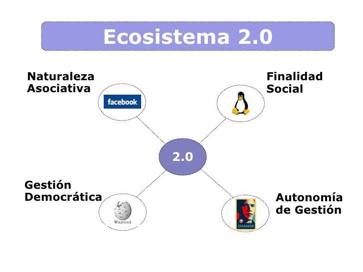 Ecosistema 2.0 2.0 Gestión Democrática Autonomía de Gestión Naturaleza Asociativa Finalidad Social 2.0 2.0 2.0