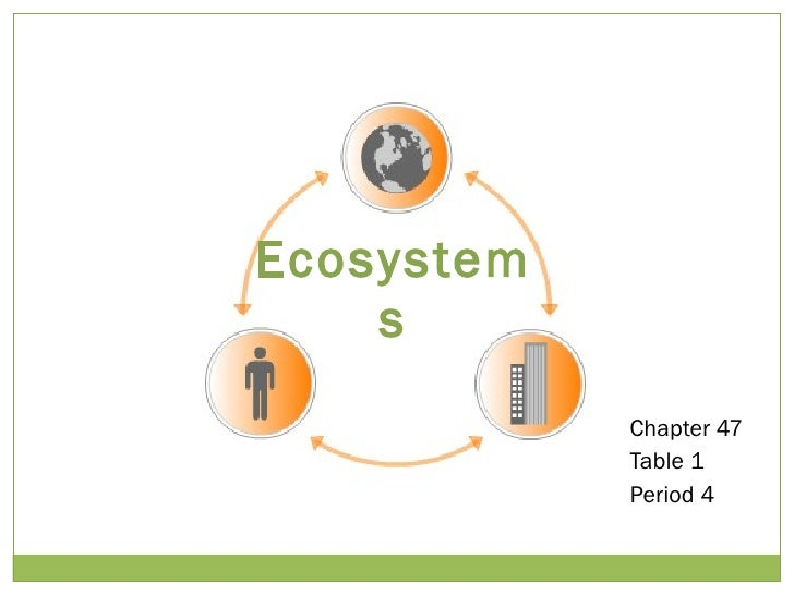Chapter 47 Table 1 Period 4 Ecosystems