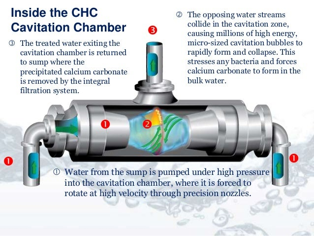 Esta imagen explica simple y detalladamente el proceso de la cavilación