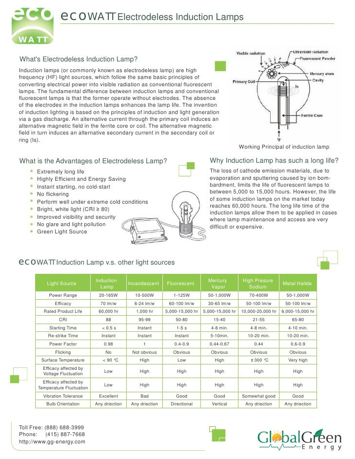 ecoWATT Electrodeless Induction Lamps WATT  What's Electrodeless Induction Lamp? Induction lamps (or commonly known as ele...