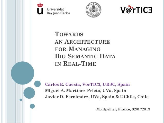 TOWARDS AN ARCHITECTURE FOR MANAGING BIG SEMANTIC DATA IN REAL-TIME Carlos E. Cuesta, VorTIC3, URJC, Spain Miguel A. Martí...