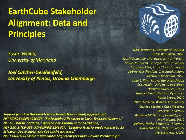 EarthCube Stakeholder Alignment: Data and Principles Susan Winter, University of Maryland Joel Cutcher-Gershenfeld, Univer...