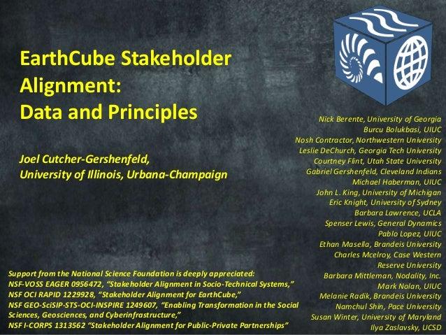 EarthCube Stakeholder Alignment: Data and Principles  Nick Berente, University of Georgia Burcu Bolukbasi, UIUC Nosh Contr...