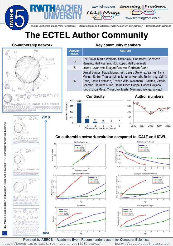 The EC-TEL Author-Community