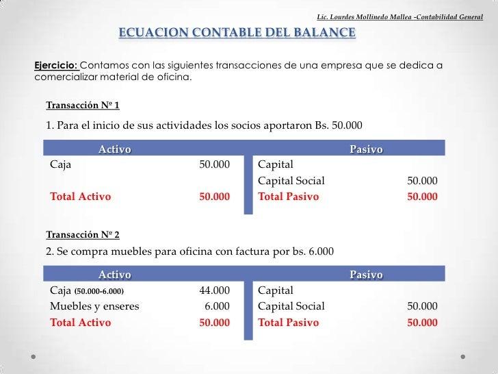 Ecuacion contable del balance