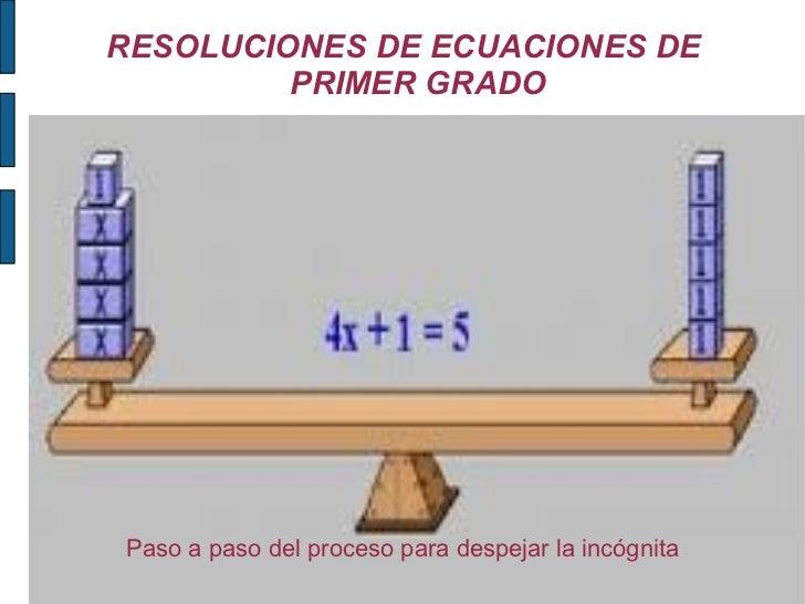 RESOLUCIONES DE ECUACIONES DE PRIMER GRADO Paso a paso del proceso para despejar la incógnita