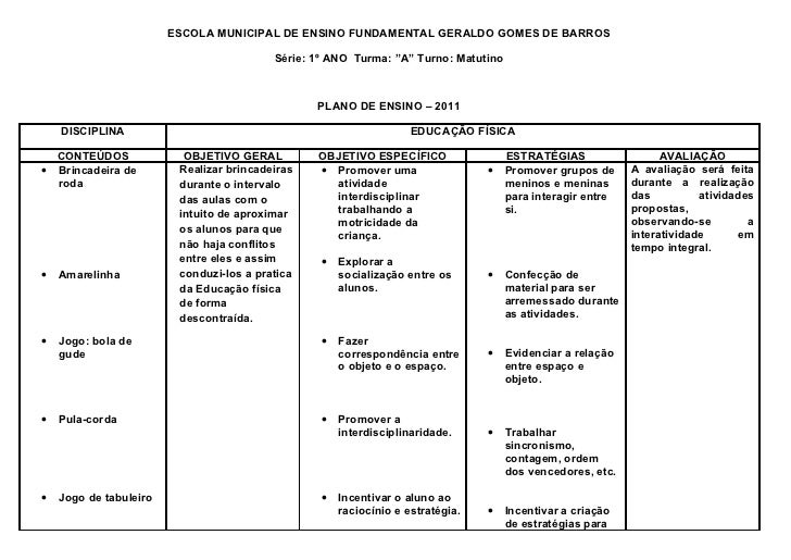 ESCOLA MUNICIPAL DE ENSINO FUNDAMENTAL GERALDO GOMES DE BARROS                                          Série: 1º ANO Turm...