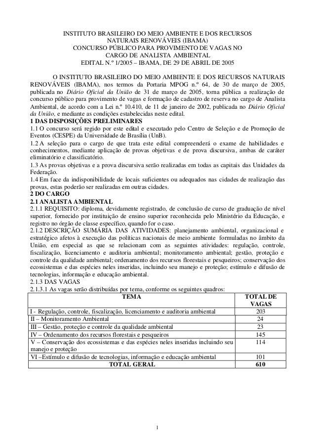 INSTITUTO BRASILEIRO DO MEIO AMBIENTE E DOS RECURSOS NATURAIS RENOVÁVEIS (IBAMA) CONCURSO PÚBLICO PARA PROVIMENTO DE VAGAS...