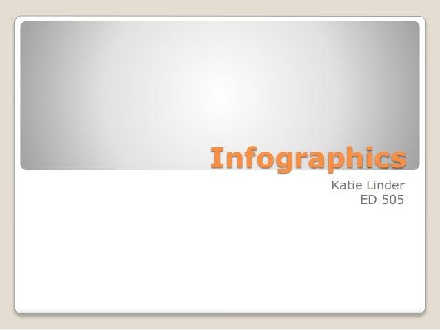 Ed 505 infographics