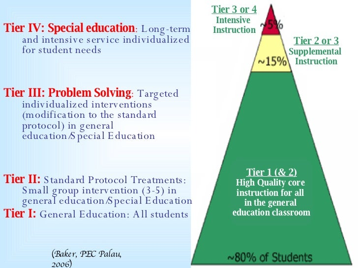 education response Response to intervention the maine department of education has created this website to help schools and teachers identify students at risk for poor learning.