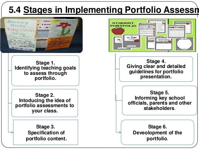 portfolio assessment In support of these and other global ambitions, companies increasingly use  portfolio sustainability assessments (psa) to proactively steer their.