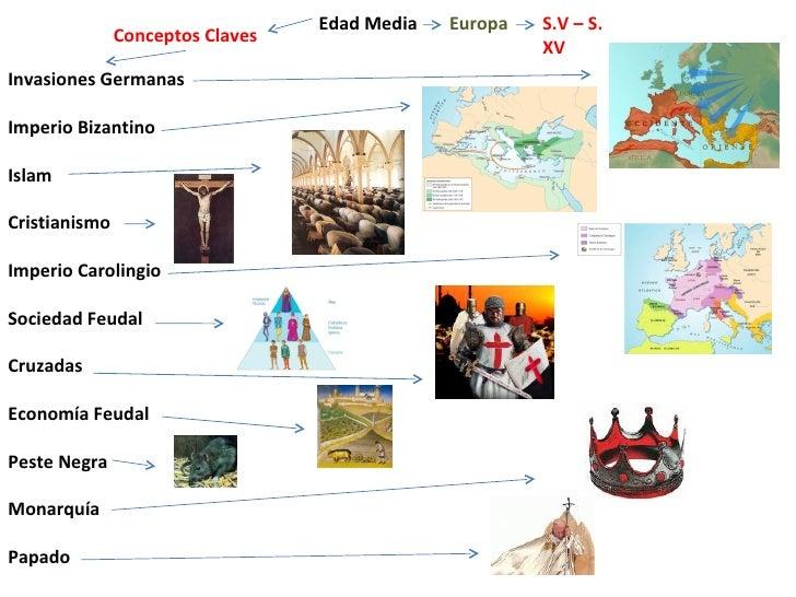 Edad Media Europa S.V – S. XV Conceptos Claves Invasiones Germanas  Imperio Bizantino Islam Cristianismo Imperio Carolingi...