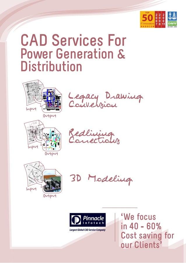 brittish standards institution yearbook pdf