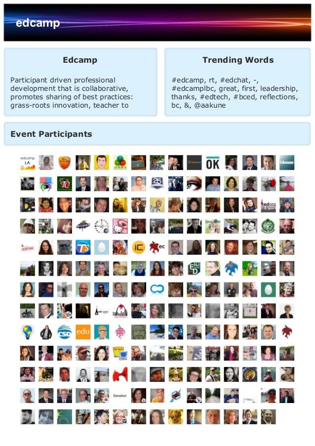 edcamp              Edcamp                           Trending WordsParticipant driven professional       #edcamp, rt, #edc...