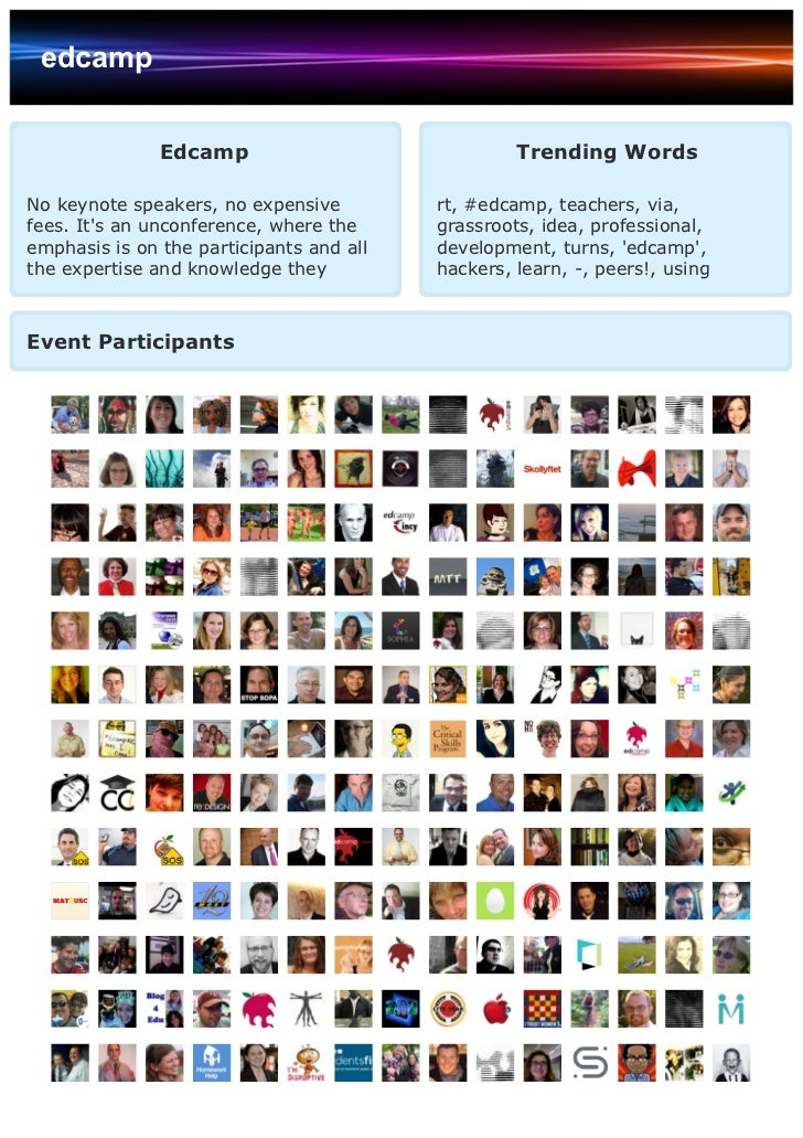 edcamp               Edcamp                              Trending WordsNo keynote speakers, no expensive         rt, #edca...