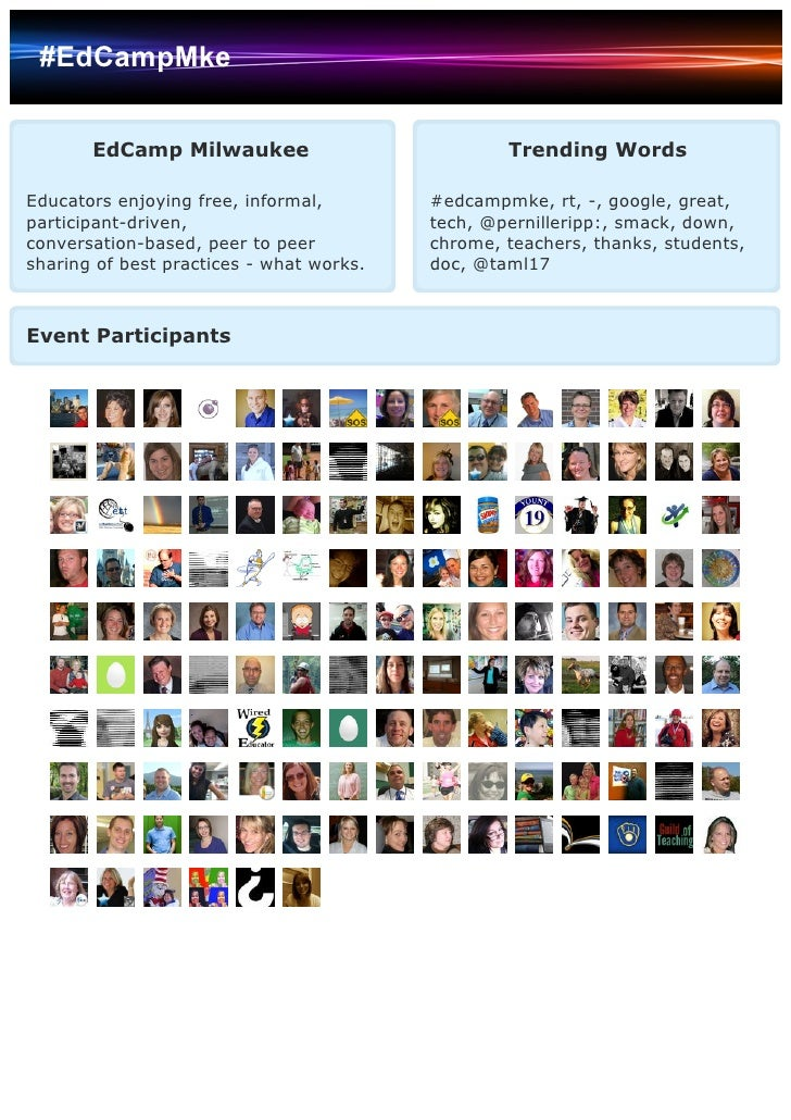 #EdCampMke       EdCamp Milwaukee                           Trending WordsEducators enjoying free, informal,        #edcam...