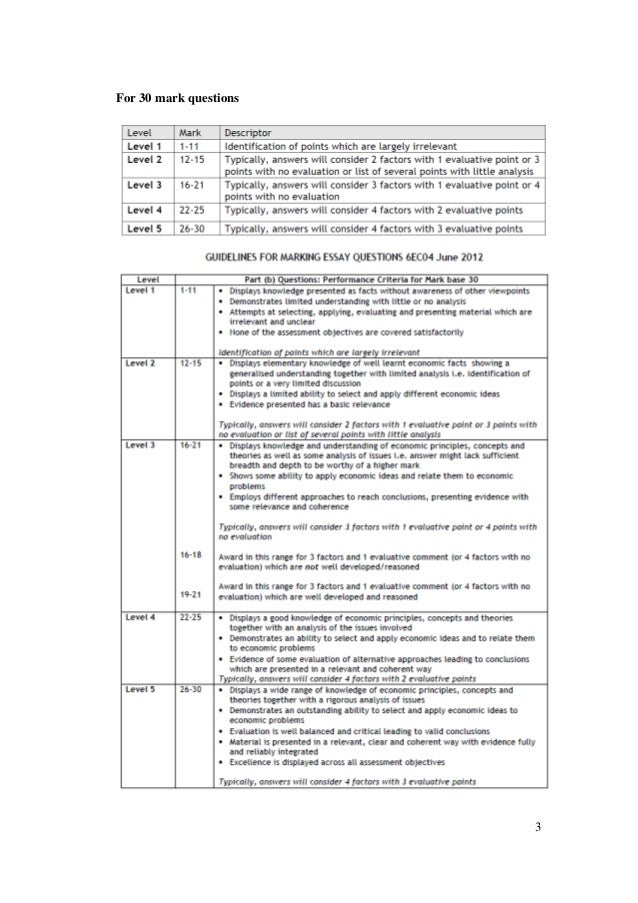 tok essay mark scheme Extended essay resource: ib exams and mark schemes: tok theory of org/wiki/international_baccalaureate/extended_essay wider than theory of knowledge.