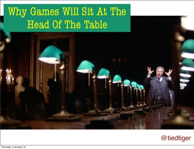 Why Games Will Sit At The        Head Of The Table                                 @tiedtigerThursday, 3 January 13