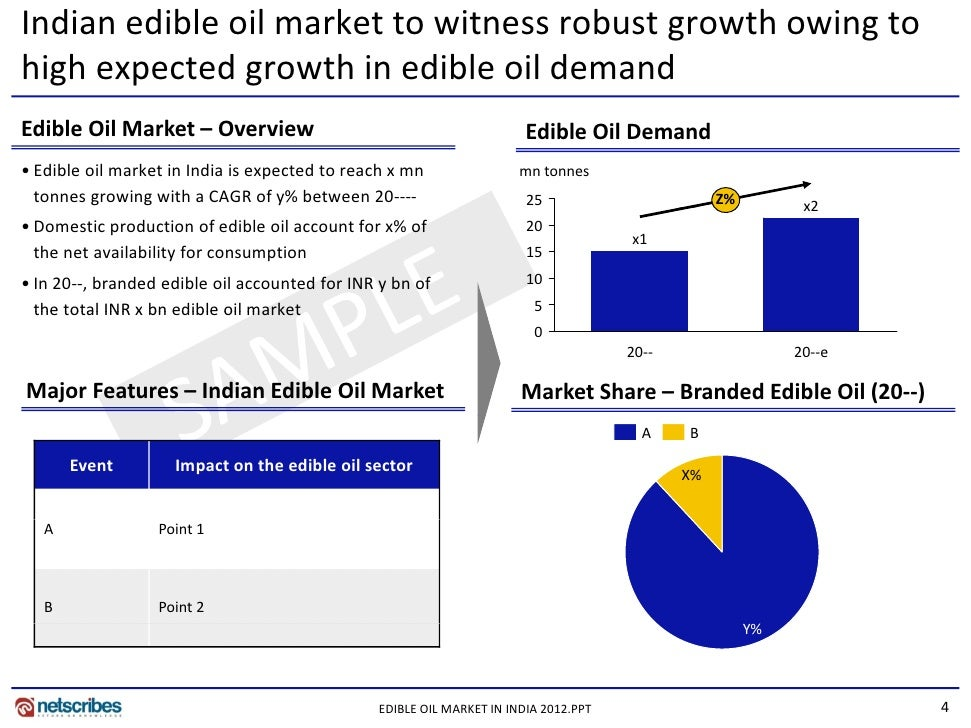 research document on indian edible oil The vegetable oil market: new challenges and opportunities 2 states likely will become a net edible oil and fat importer in 2003/04 for vegetable oil market.
