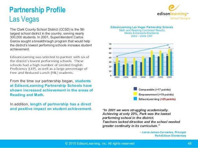 LEPgov  Limited English Proficiency LEP A federal