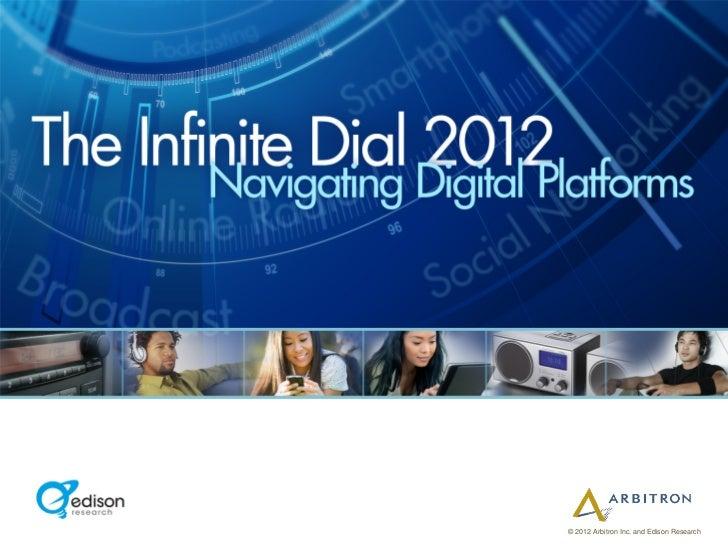 The Infinite Dial 2012: Navigating Digital Platforms