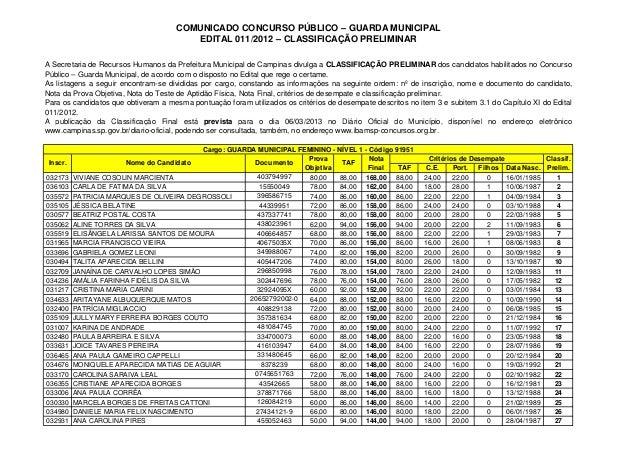 Prova Nota Classif. Objetiva Final TAF C.E. Port. Filhos Data Nasc. Prelim. 032173 VIVIANE COSOLIN MARCIENTA 403794997 80,...