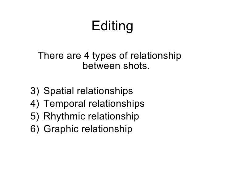 Editing <ul><li>There are 4 types of relationship between shots. </li></ul><ul><li>Spatial relationships </li></ul><ul><li...