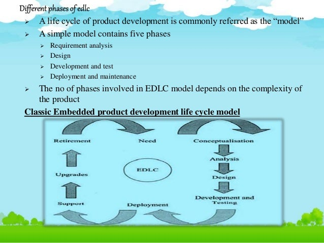 product life cycle model Free essay: overview the product can be defined as goods, services or both in the other words it's anything that satisfies customer need each product has.