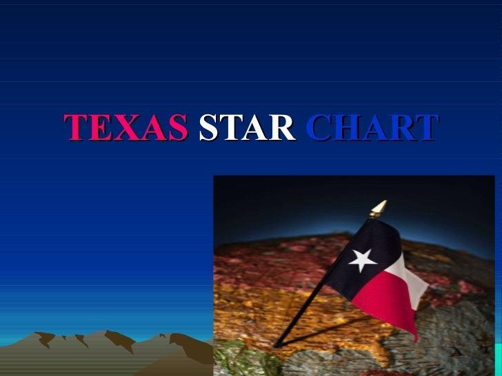 Edld 5332 week2 Texas Star Chart Presentation