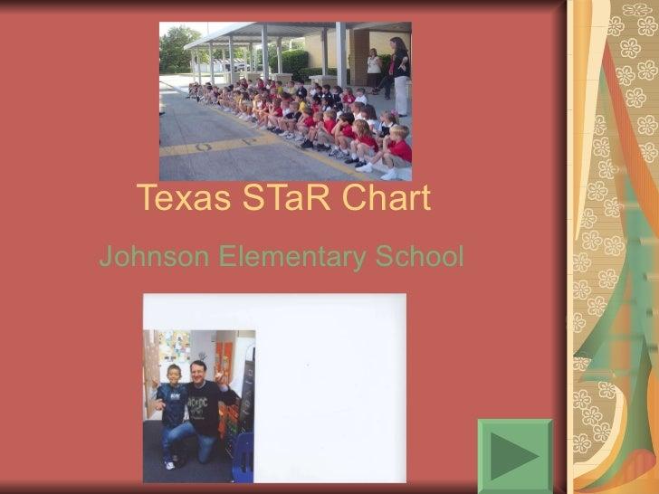 EDLD 5352 Texas STaR Chart