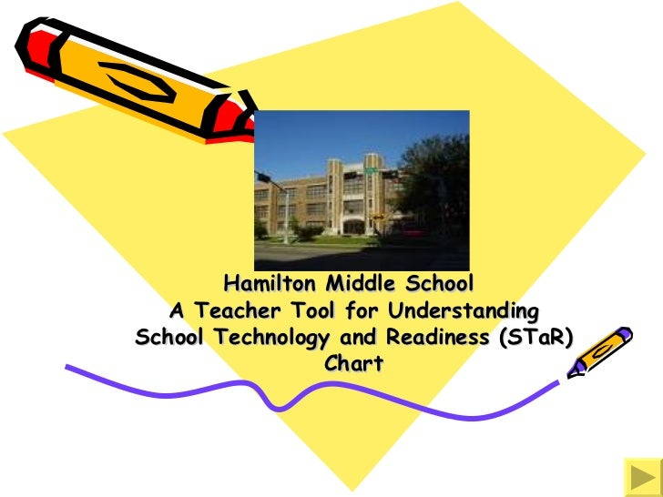 Hamilton Middle School  A Teacher Tool for Understanding School Technology and Readiness (STaR) Chart