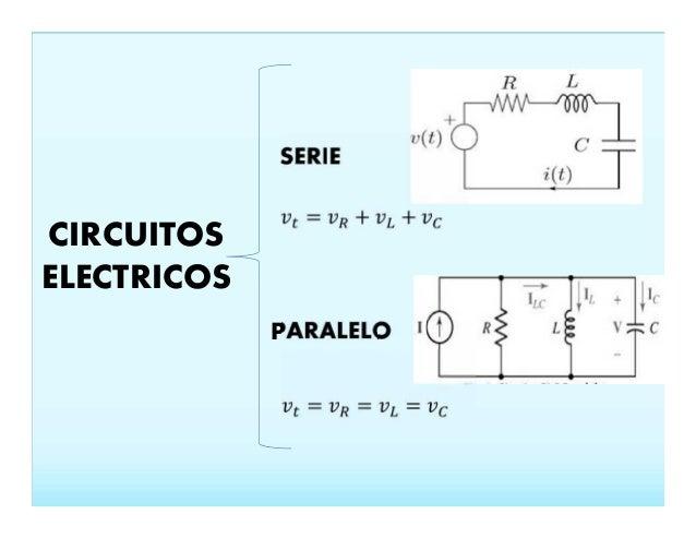 Circuito Rlc Serie Y Paralelo : Aplicaciones de la ecuaciones diferenciales segundo