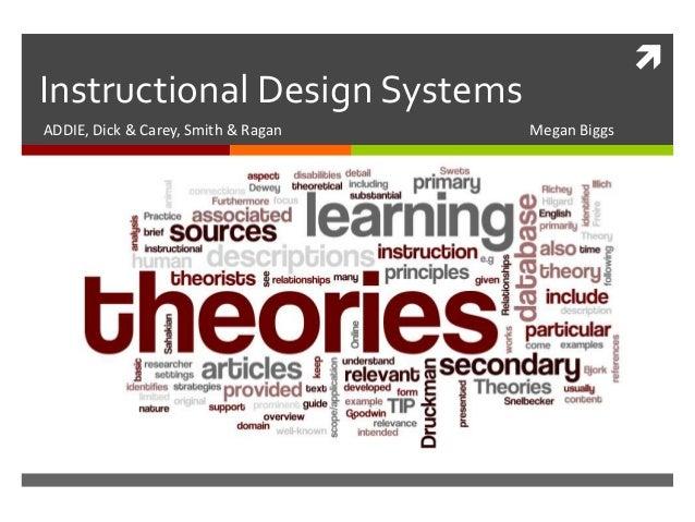  Instructional Design Systems ADDIE, Dick & Carey, Smith & Ragan Megan Biggs