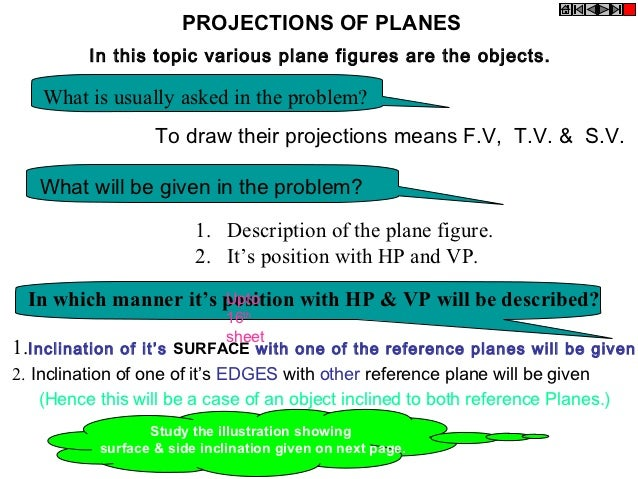 PROJECTIONS OF PLANES          In this topic various plane figures are the objects.    What is usually asked in the proble...